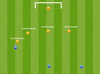 Image showing how to defend properly as a soccer team