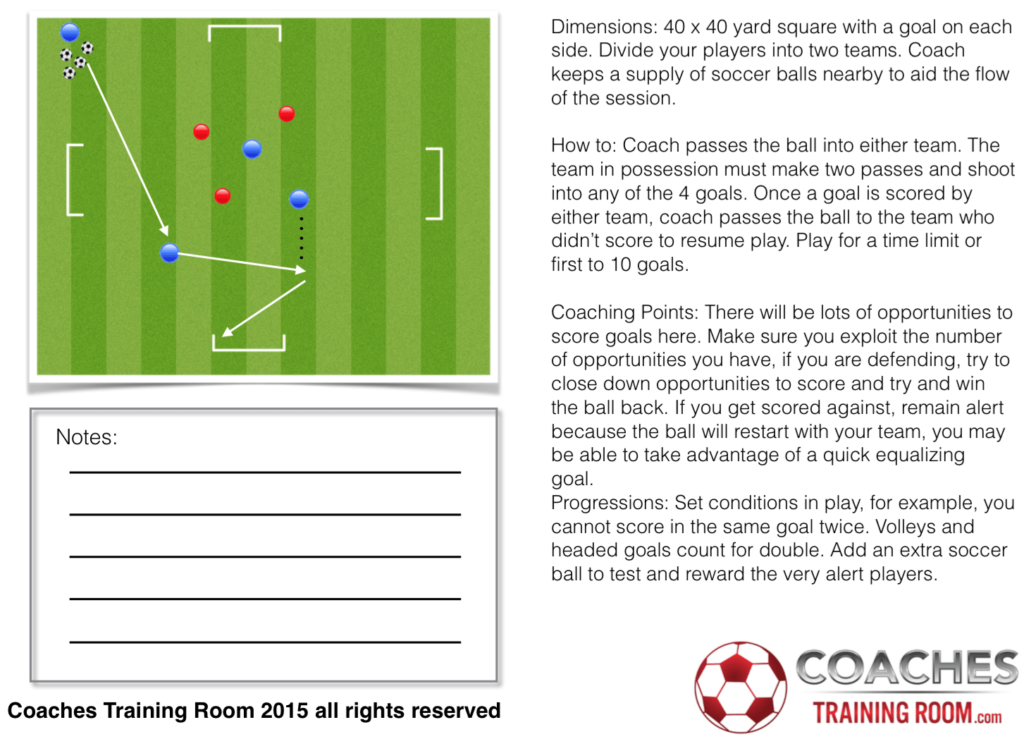 Small Sided Soccer Game: 4 Goal Chaos