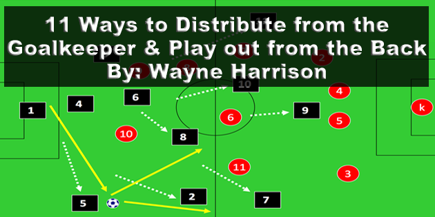 11 Ways to Distribute from the Goalkeeper and Play out from the Back Wayne Harrison
