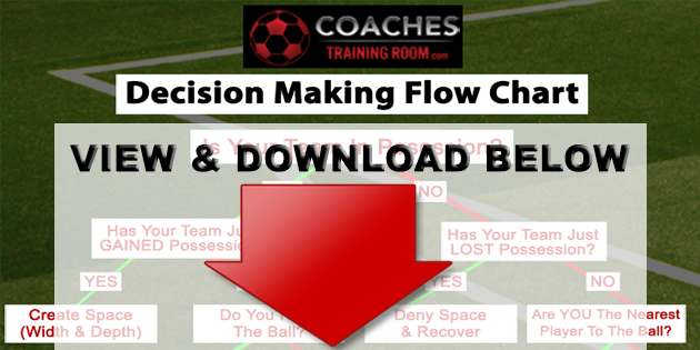 Soccer-Decision-Making-Flow-Chart-For-Coaches