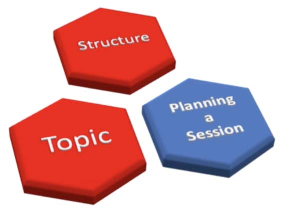 Soccer Plans Structures and Topics