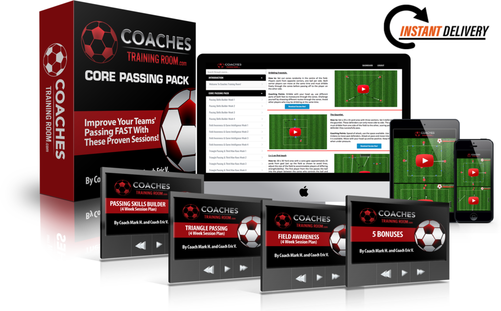 Coaches Training Room Core Passing Sessions Package Drills